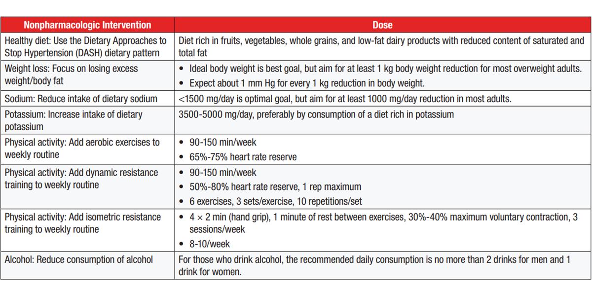 scădere în greutate din cauza tensiunii