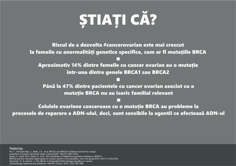 Informații cancer ovarian