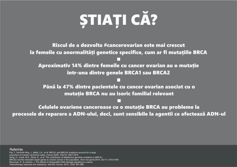 Informații cancer ovarian