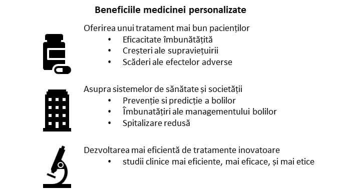 beneficii-medicina-personalizata-raport-2018-ebe