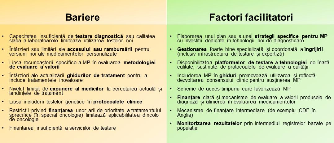 medicina-personalizata-factori-facilitatori-bariere