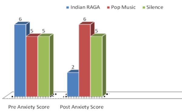 esc18-rezultate-yoga-hrv-anxietate