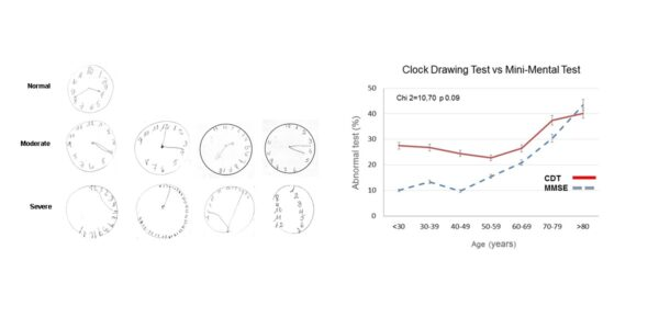 ESCCongress test cu ceas pentru hipertensiune arterială