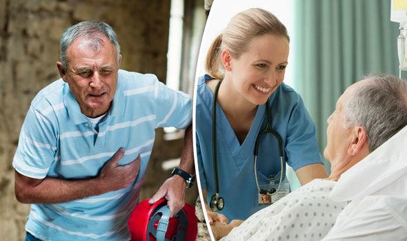 Asistența medicală este necesară în cazul prezenței simptomelor sugestive pentru IMA