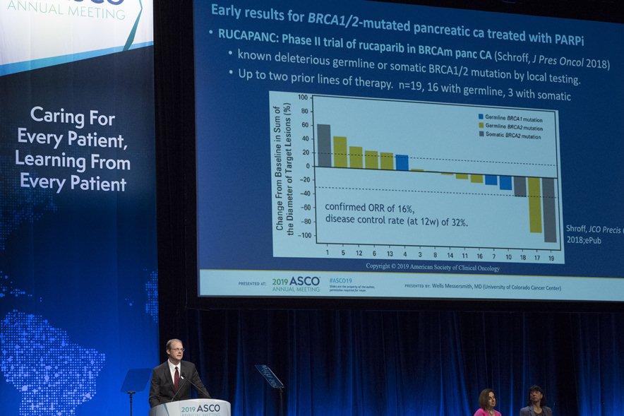 Rezultate studiu POLO cancer pancreatic BRCA pozitiv