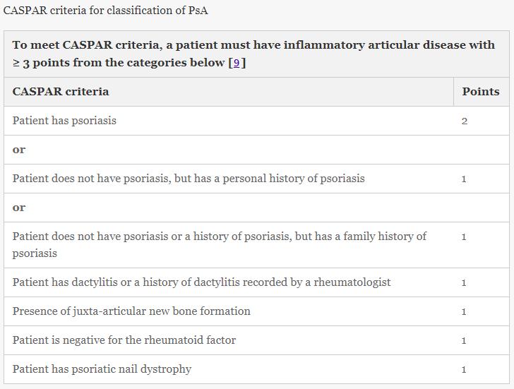 Antiinflamatoare artrita psoriazica