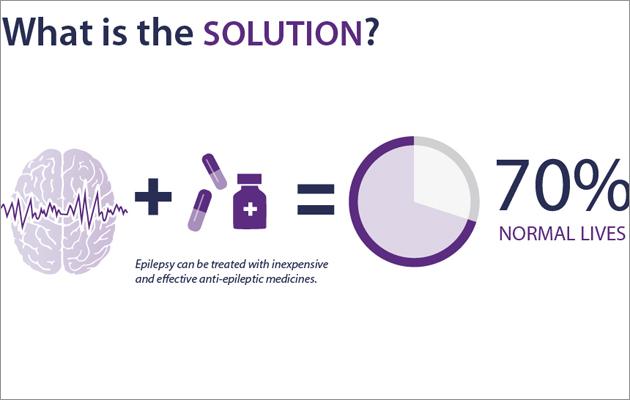 Beneficiul medicatiei antiepileptice