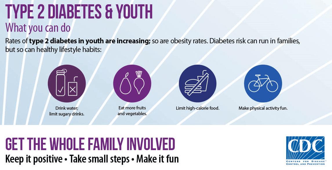 Infografic despre prevenția diabetului de tip 2 la tineri