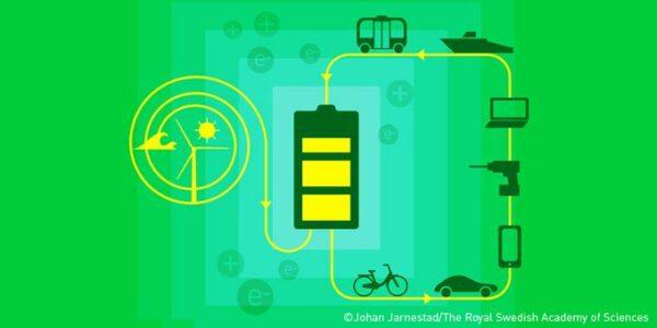 acumulator litiu ion energie regenerabila tehnologii mobile