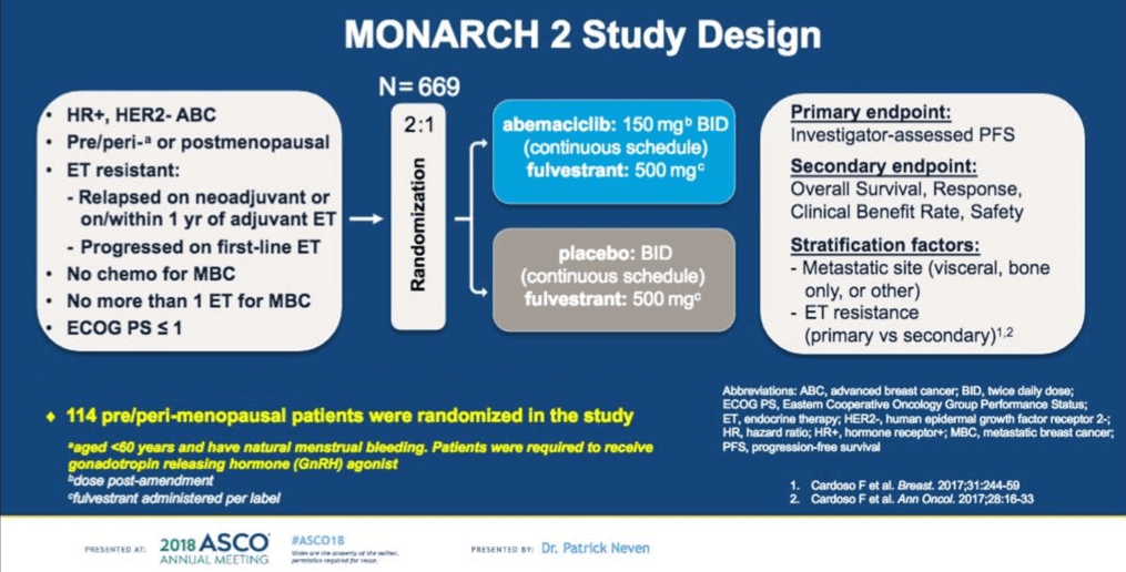 Design-ul studiului MONARCH 2