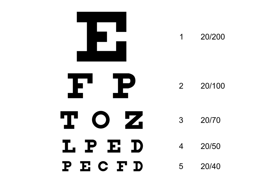optotip panou litere instrument acuitate vizuala