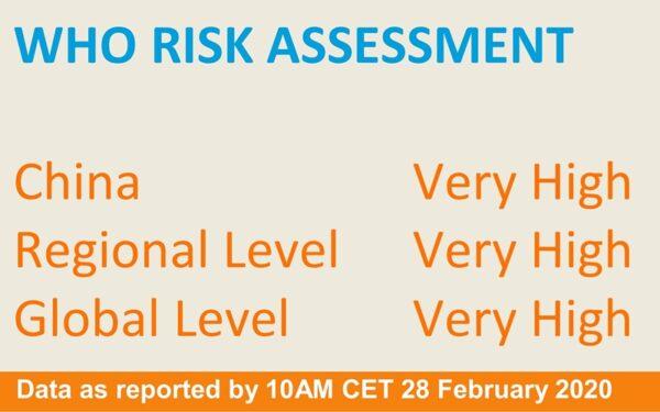Nivel risc COVID19 ORganizația Mondială a Sănătății - foarte înalt, 28 februarie 2020
