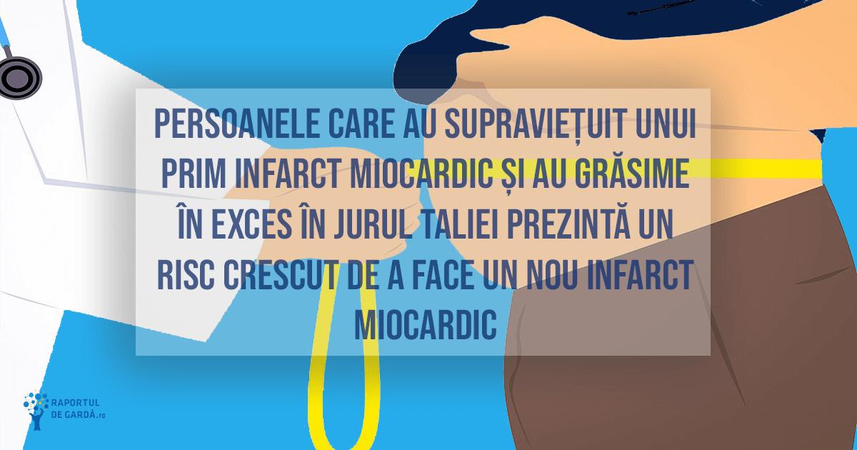 Infarct miocardic, grăsime în exces în jurul taliei