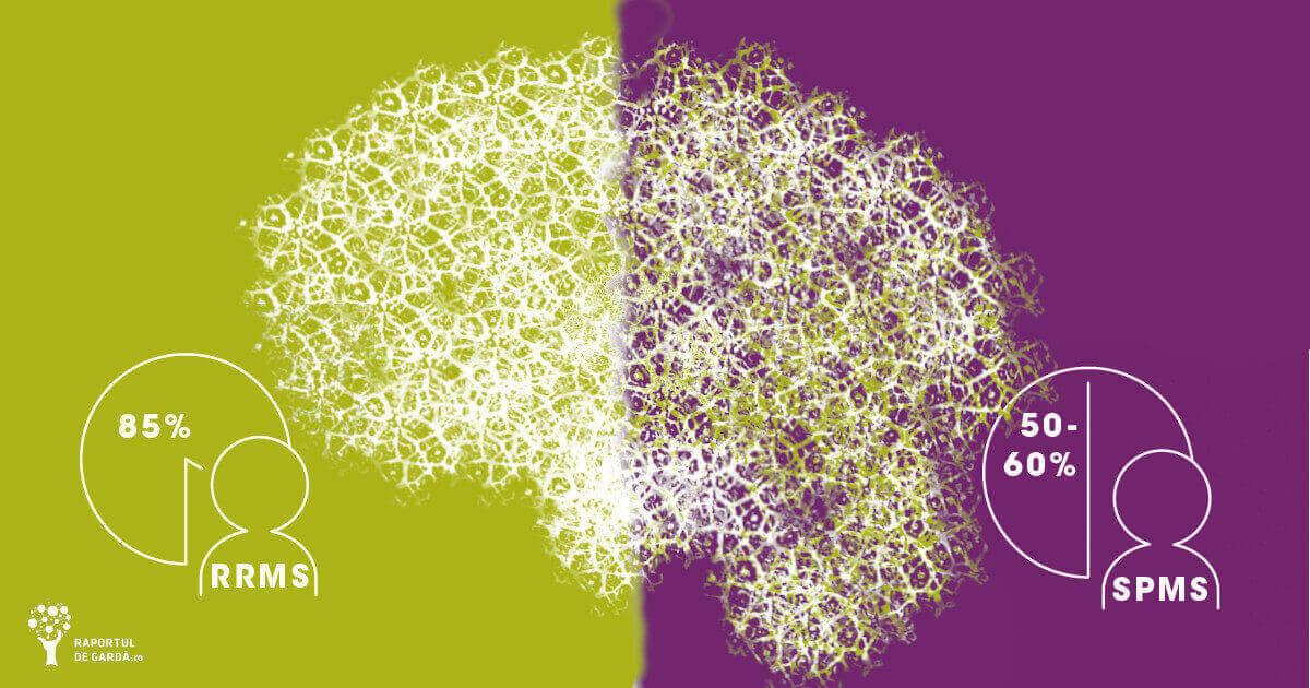 Tipuri de scleroză multiplă