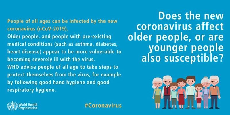 sfaturi OMS WHO coronavirus