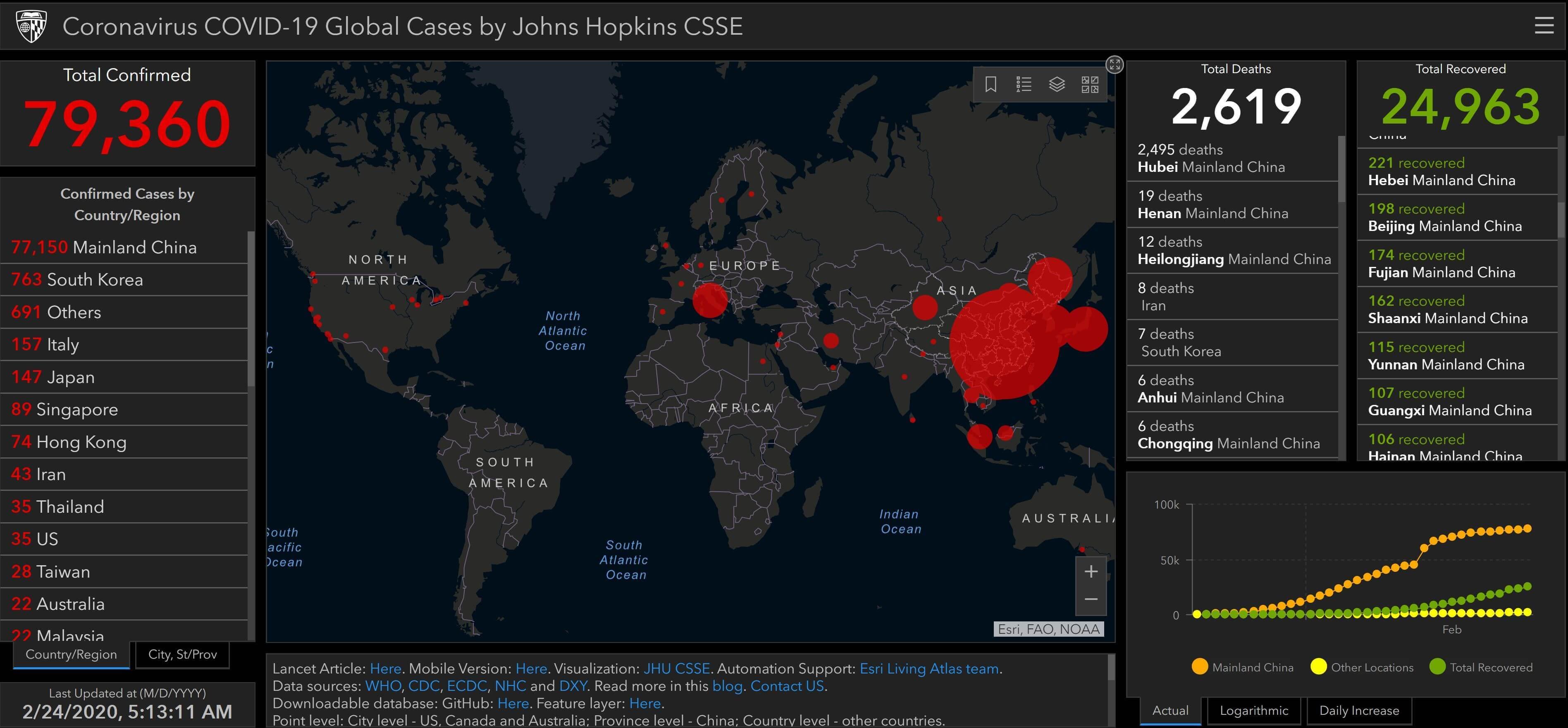 SARS-CoV-19 Harta John Hopkins 24 februarie 2020
