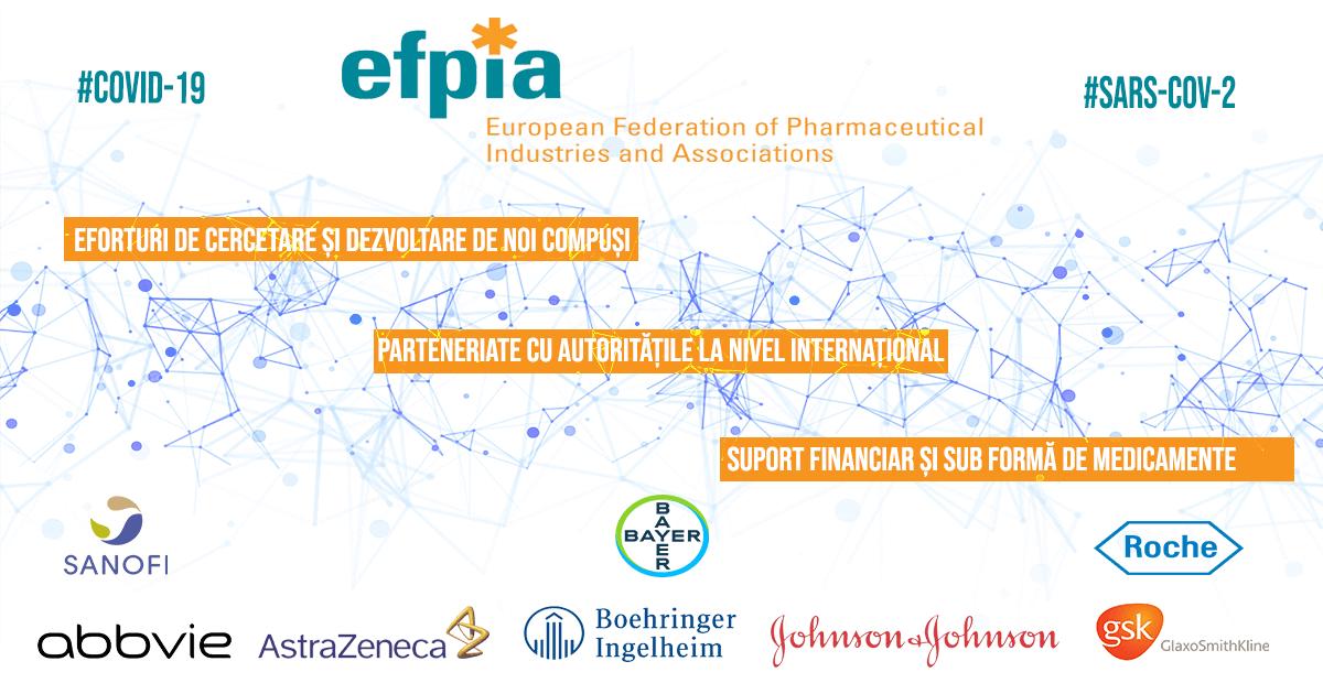 EFPIA, companii farmaceutice europene, COVID19
