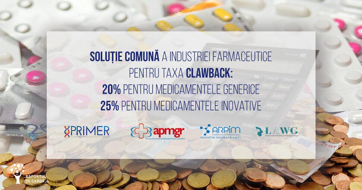 Taxa de clawback și medicamentele