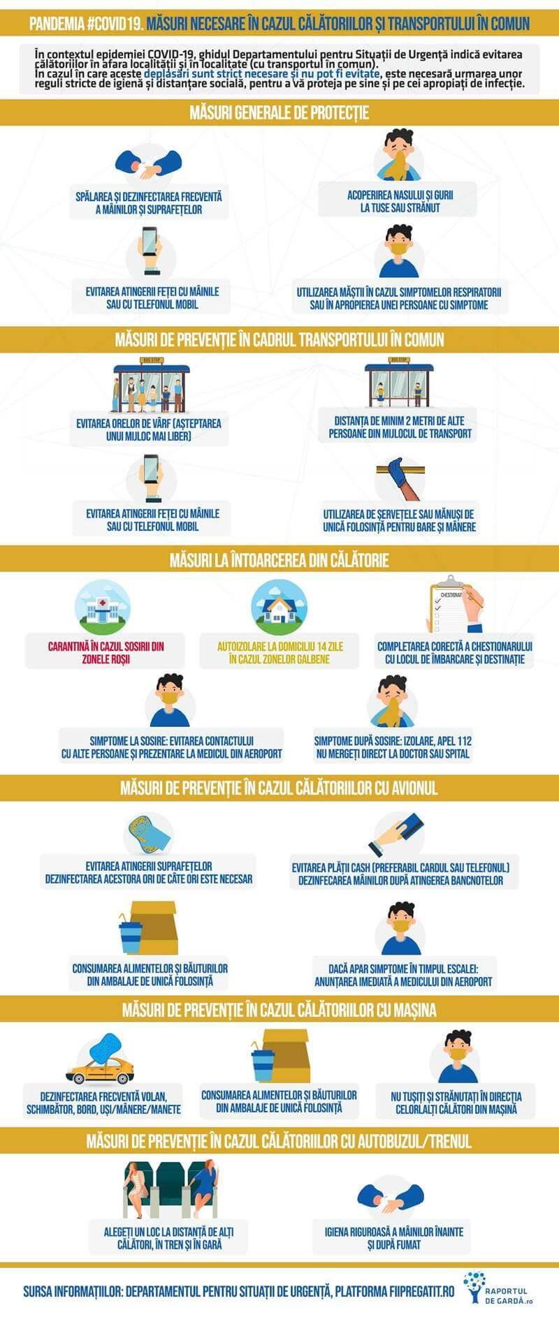 infografic recomandări călătorii transport în comun DSU