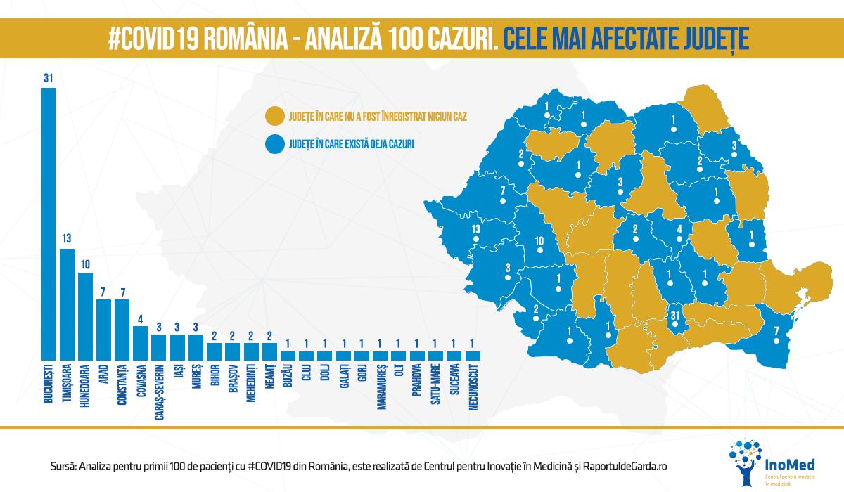 Graficul celor mai afectate județe din România