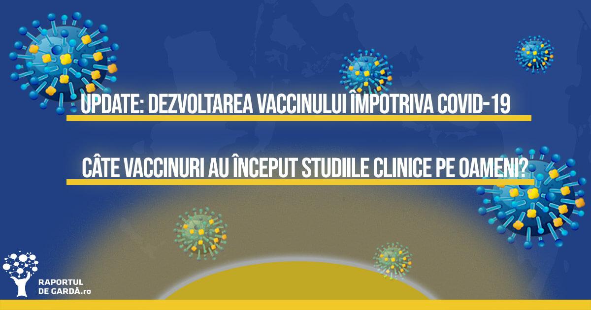 Update. Dezvoltarea unui vaccin împotriva COVID-19