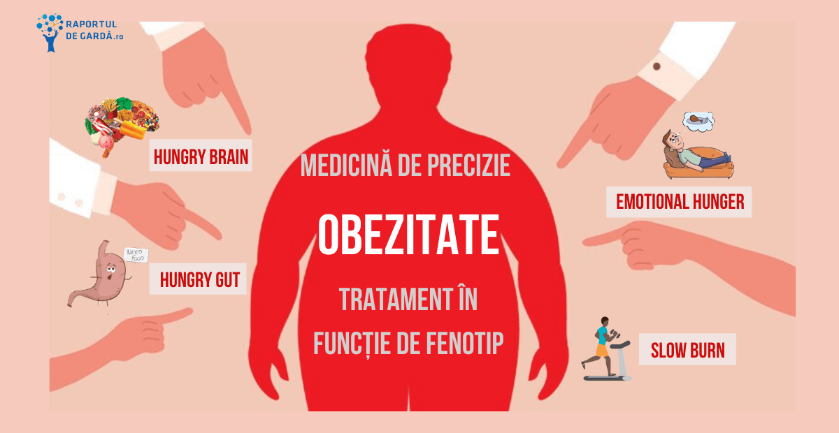 obezitate medicina de precizie fenotipuri