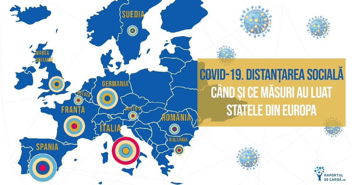 Măsuri de distanțare socială adoptate de diferite state europene