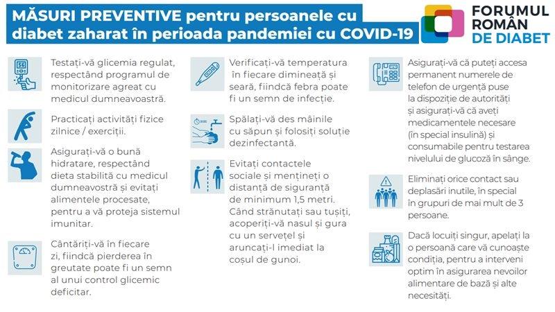 Infografic Forumul Român de Diabet, în contextul pandemiei COVID-19: măsuri preventive, contra infecției cu virusul SARS-CoV-2, pentru pacienții cu diabet