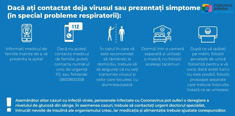 Infografic Forumul Român de Diabet, în contextul pandemiei COVID-19: conduita corectă în cazul infectării cu SARS-CoV-2 sau în cazul prezentării de simptome specifice acestuia