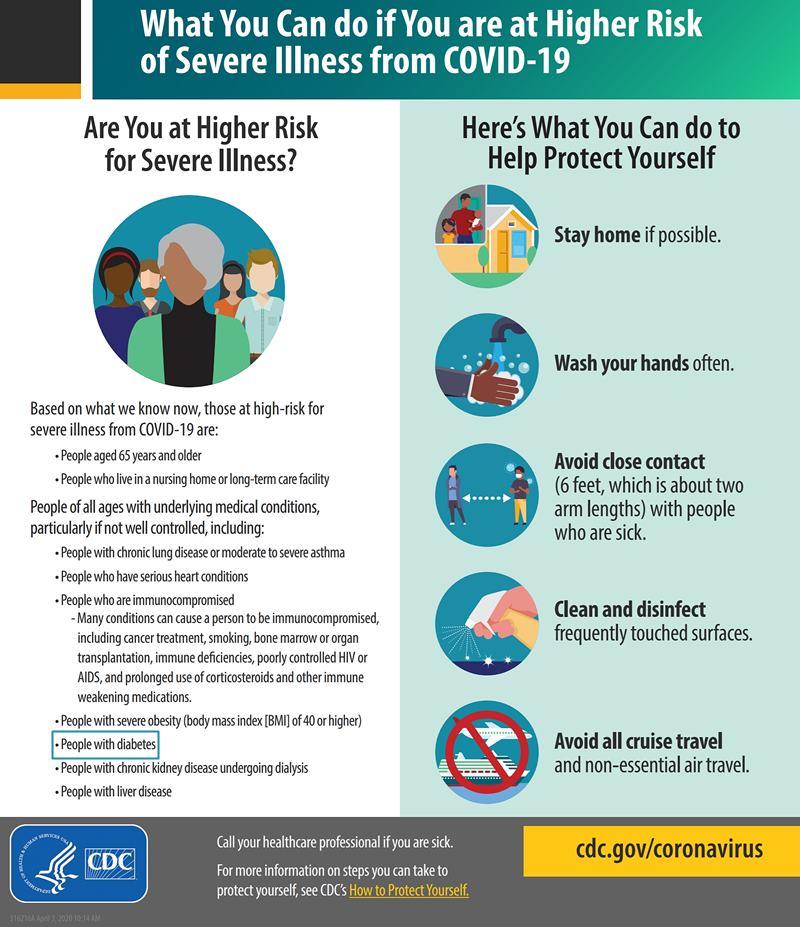 recomandări CDC pentru persoanele vulnerabile la infecția cu SARS-CoV-2, care pot dezvolta forme severe