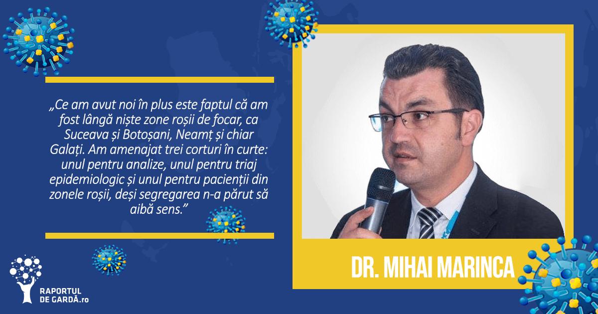 Dr. Mihai Marinca