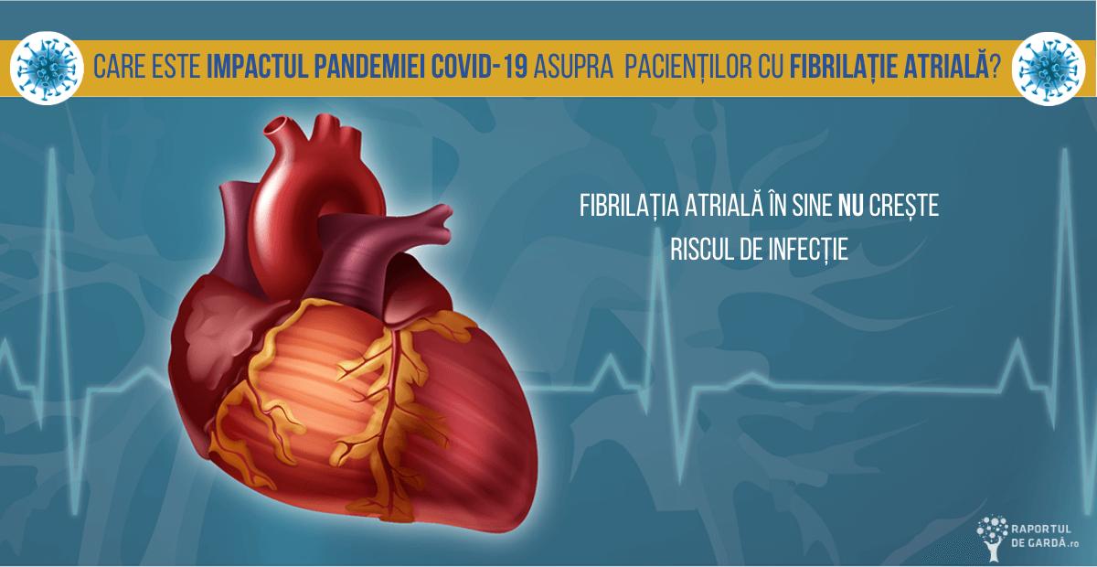 impact covid19 fibrilatie atriala