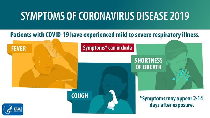 simptome covid-19 cdc