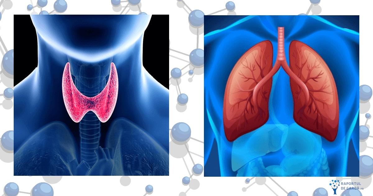 Prima terapie țintită pentru mutații RET