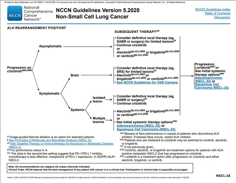 ghid NSCLC NCCN