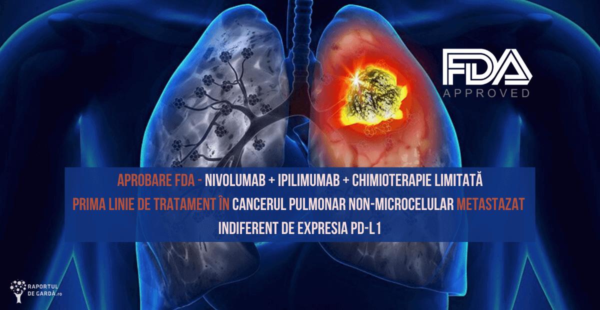 aprobare FDA nivolumab + ipilimumab + chimioterapie limitata - NSCLC