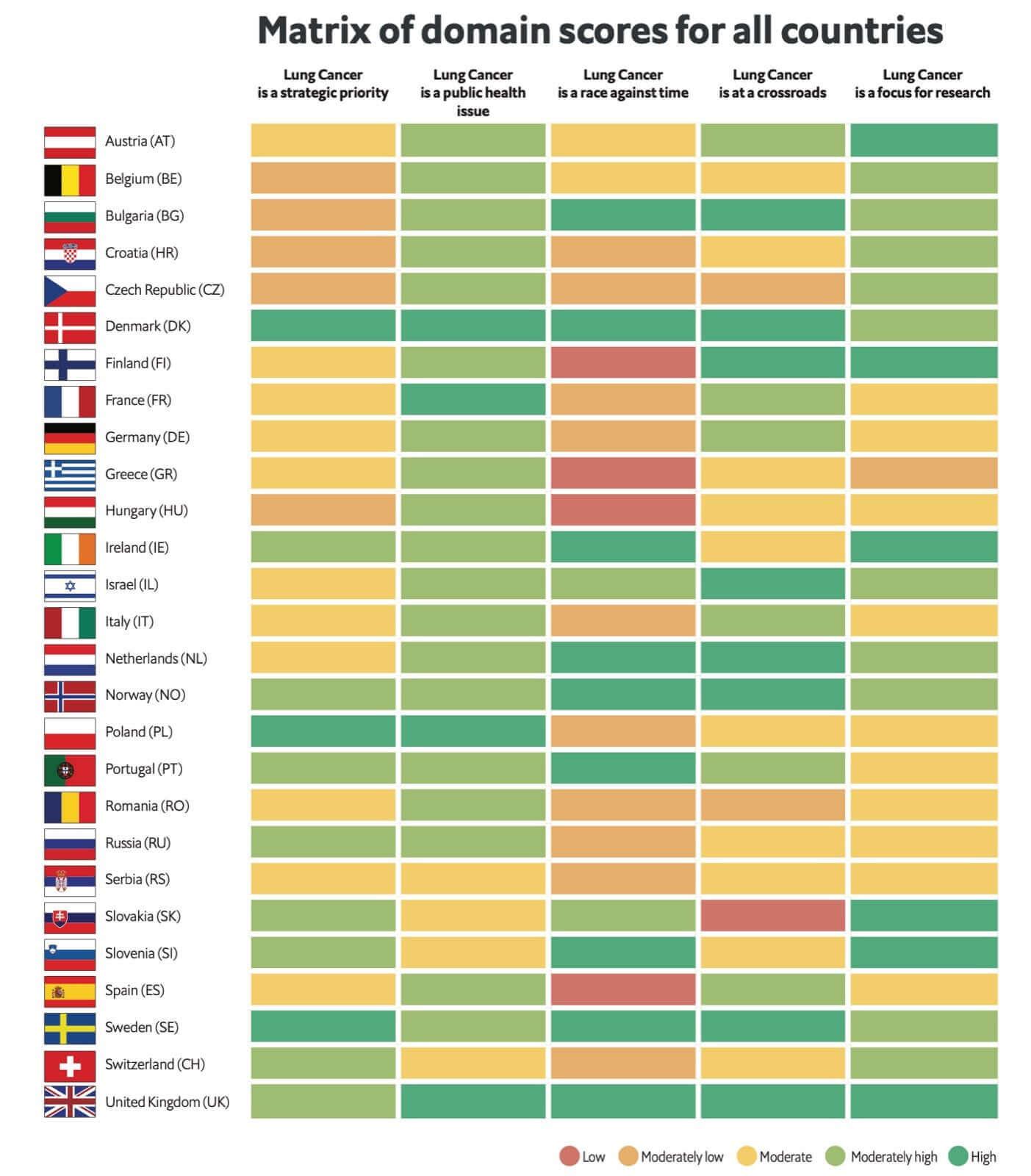 The Economist Intelligence Unit profil tari arii de performanta