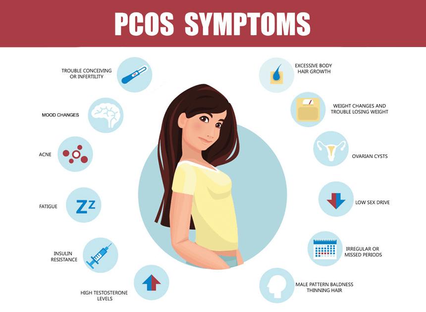 Caracteristicile sindromului ovarelor polichistice
