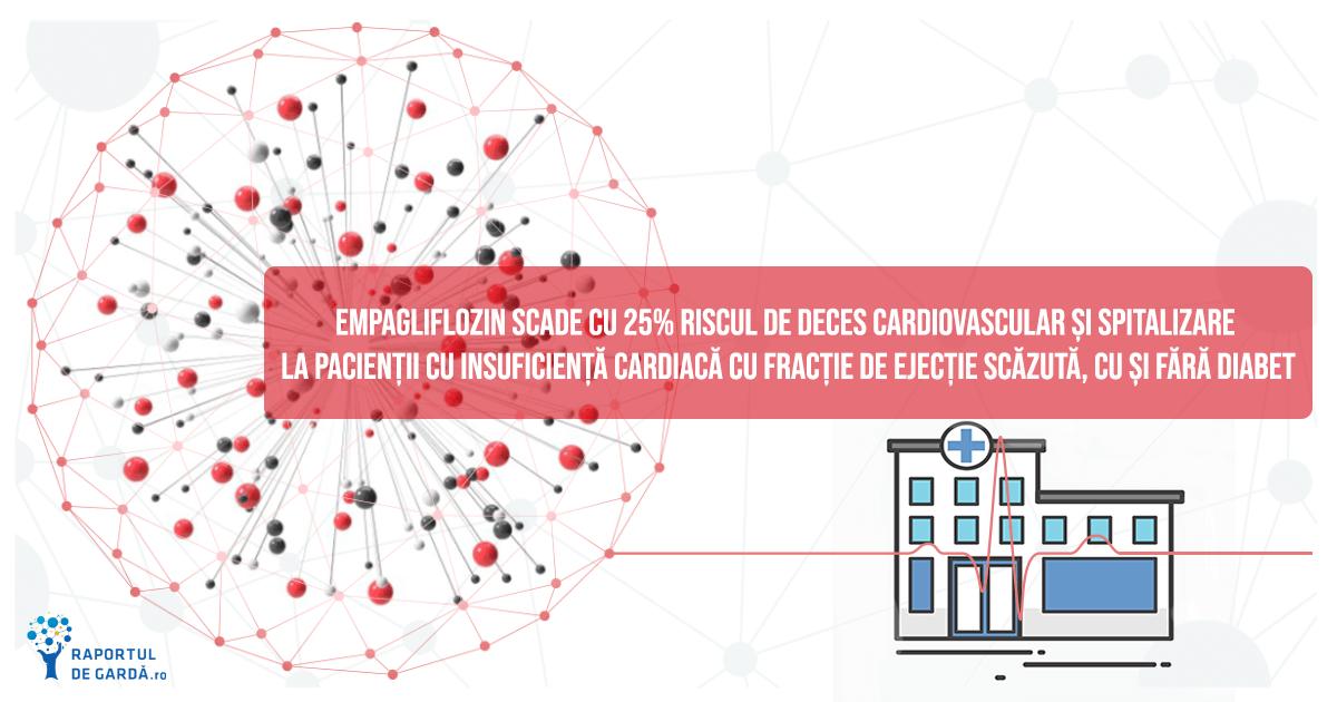 #ESCCongress. Empagliflozin scade cu 25% riscul de deces cardiovascular și spitalizare la pacienții cu insuficiență cardiacă cu fracție de ejecție scăzută, cu și fără diabet
