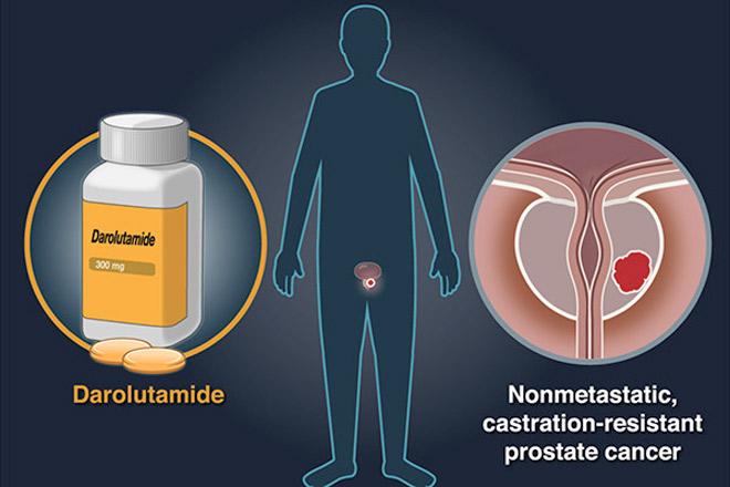 darolutamida cancer prostata nemetastatic rezistent castrare