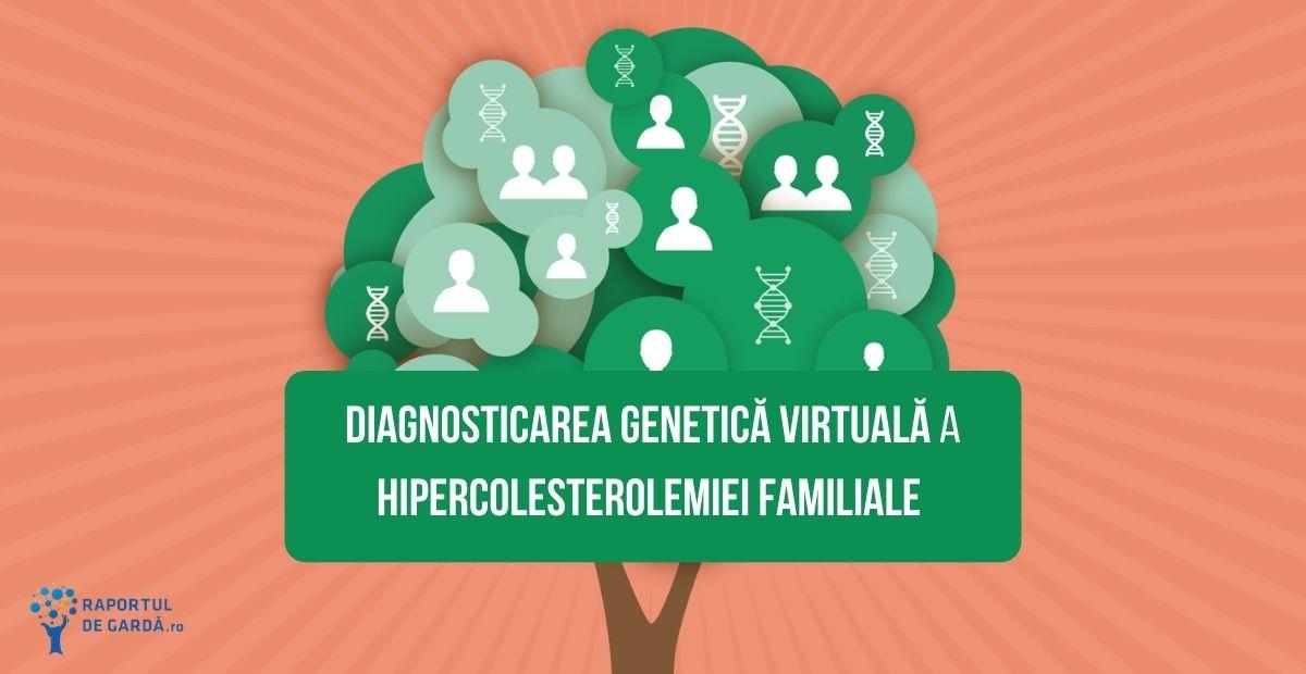 Diagnosticare genetică virtuală hipercolesterolemiei familiala