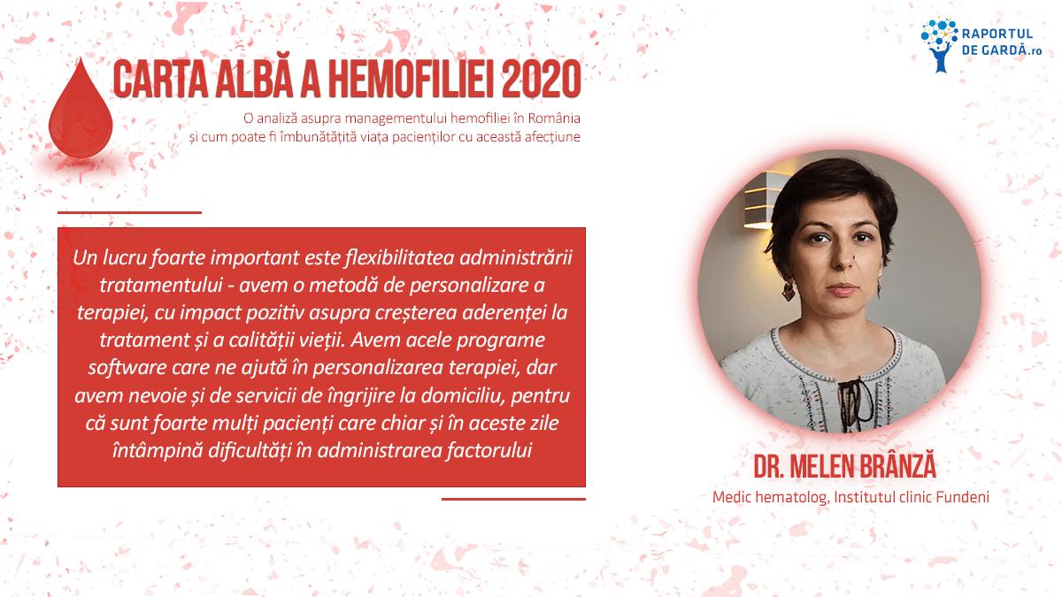 Lansare Carta Albă a Hemofiliei 2020, Dr. Melen Brânză