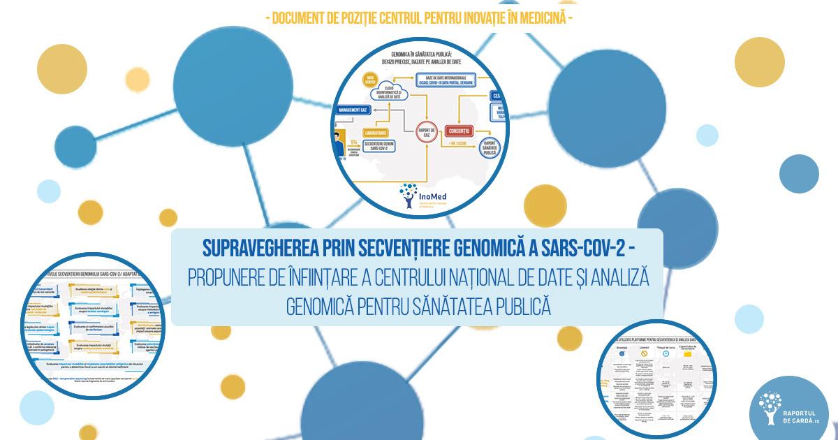InoMed - recomandări pentru secvențierea SARS-CoV-2