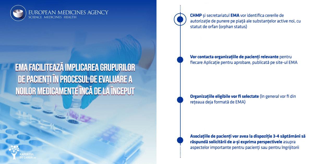 EMA: implicarea pacienților în procesul de evaluare a medicamentelor