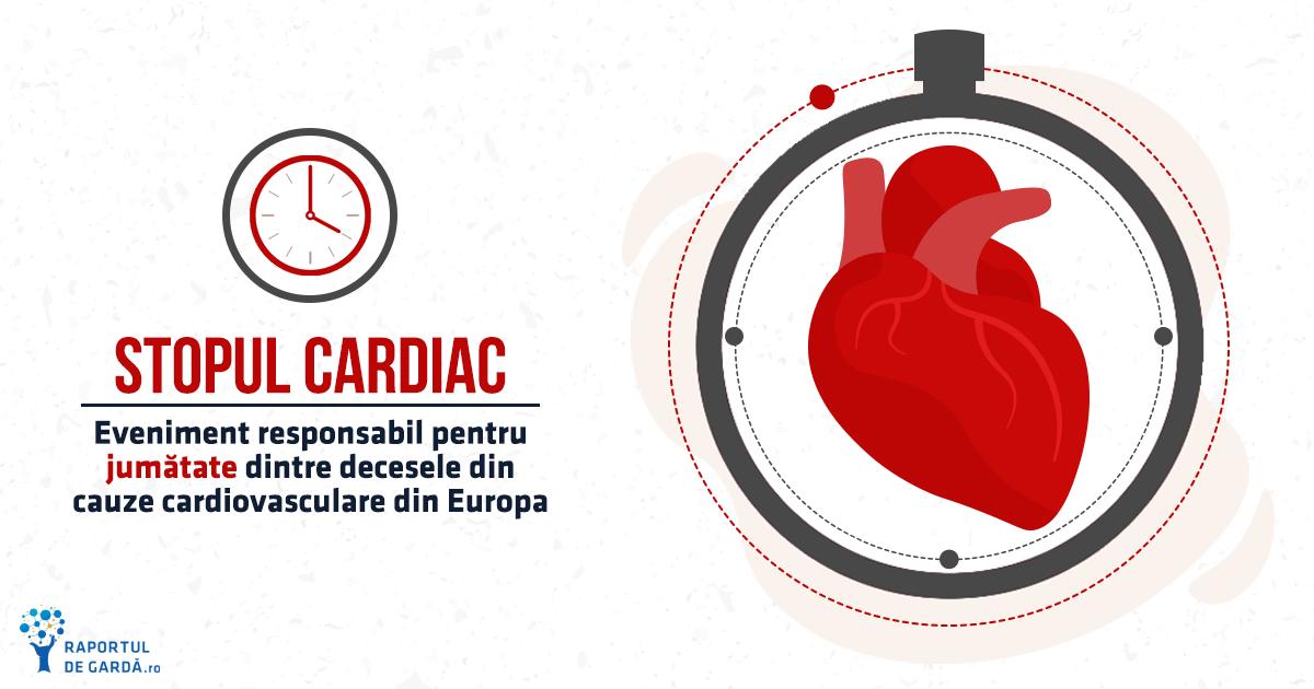 Stopul cardiac Christian Eriksen