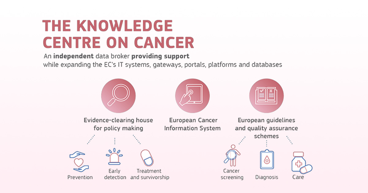 The Knowledge Centre on Cancer