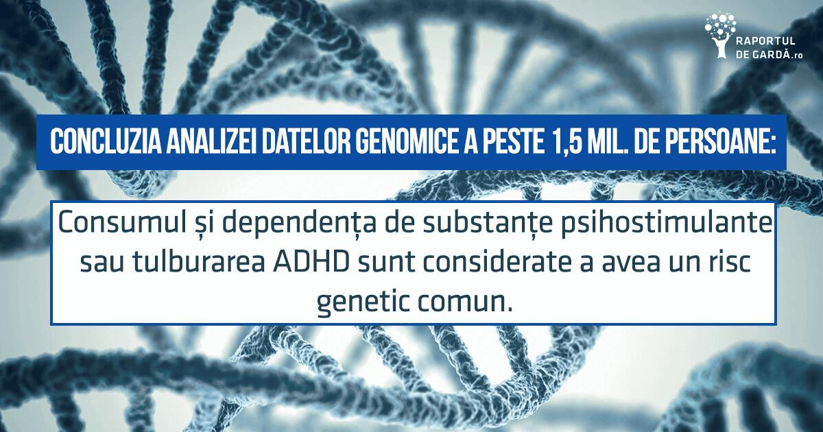 Consum, dependență substanțe, ADHD