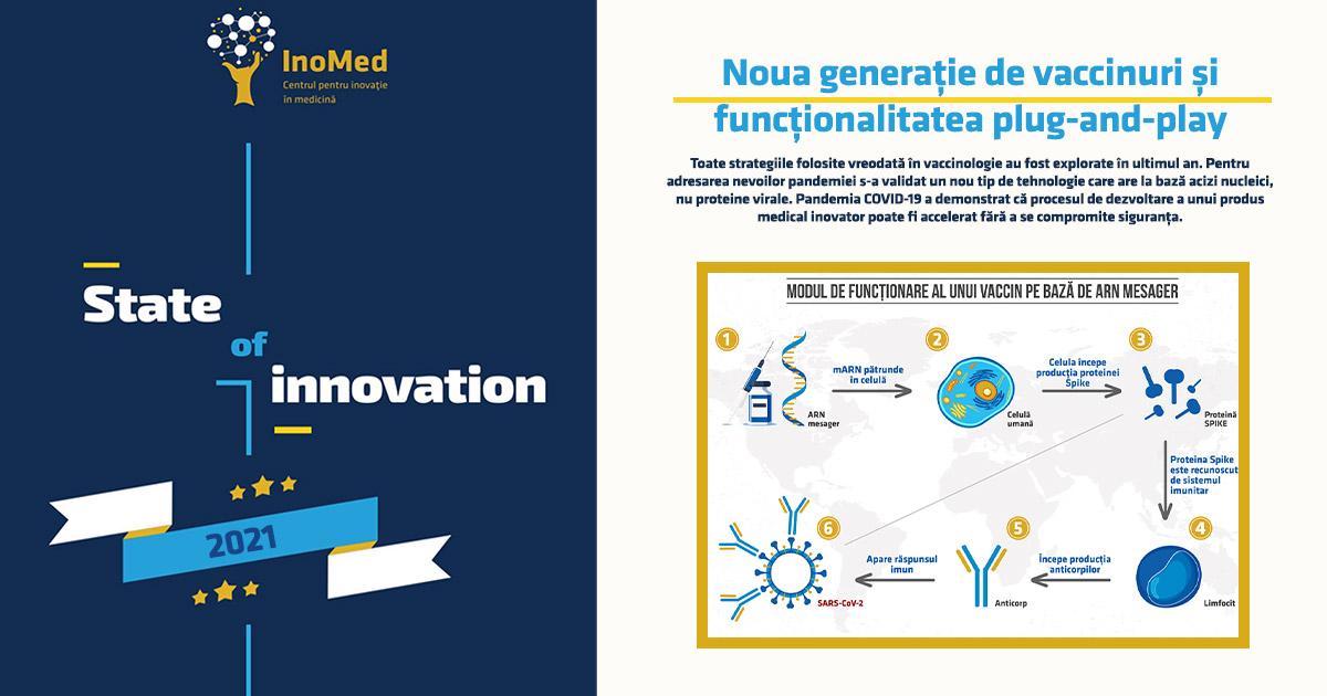 State of Innovation 2021: vaccinuri ARNm